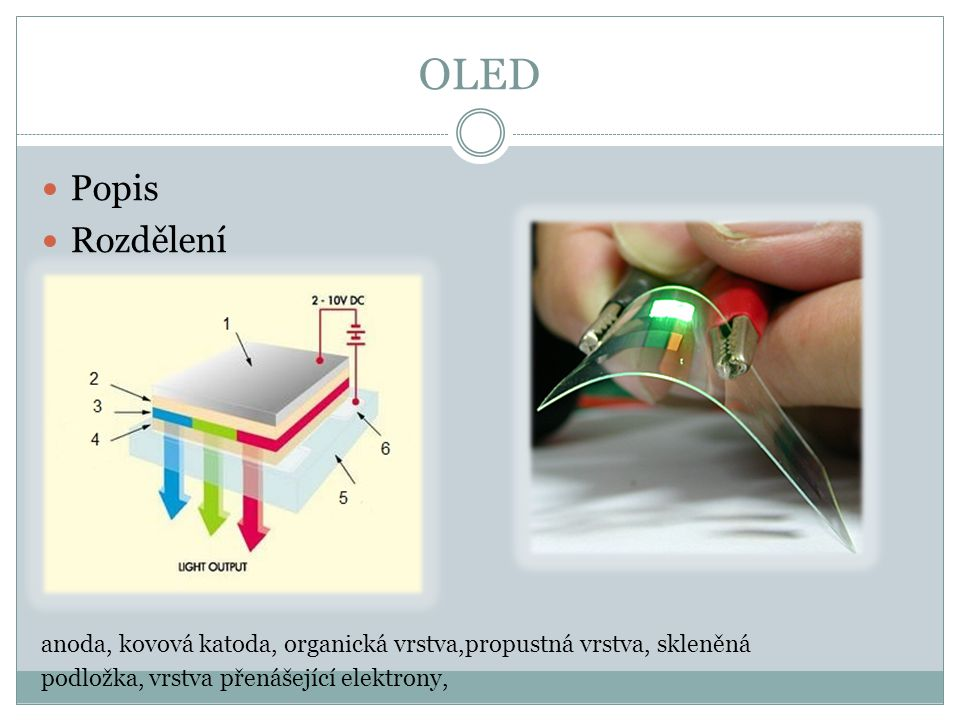 OLED Popis Rozdělení anoda, kovová katoda, organická vrstva,propustná vrstva, skleněná podložka, vrstva přenášející elektrony,