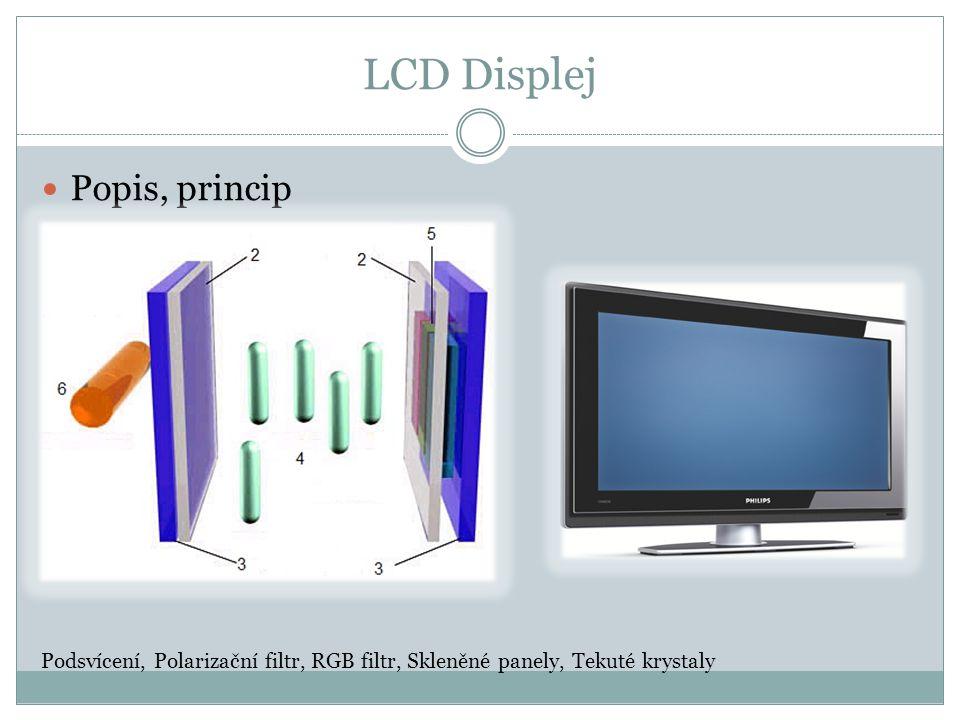LCD Displej Popis, princip Podsvícení, Polarizační filtr, RGB filtr, Skleněné panely, Tekuté krystaly