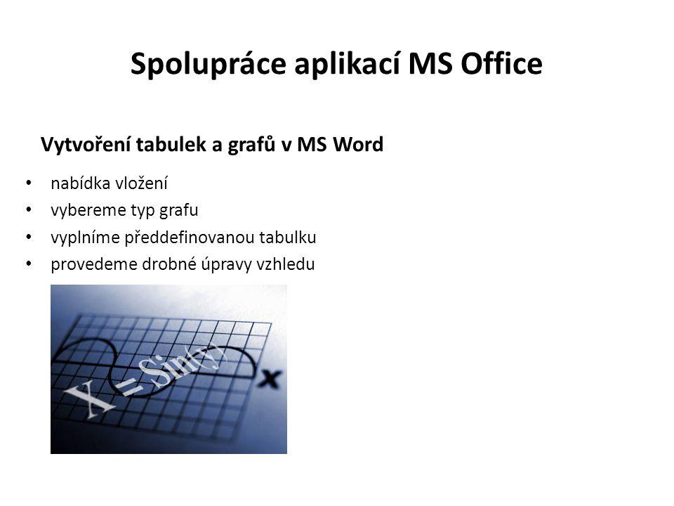 Spolupráce aplikací MS Office Vytvoření tabulek a grafů v MS Word nabídka vložení vybereme typ grafu vyplníme předdefinovanou tabulku provedeme drobné úpravy vzhledu