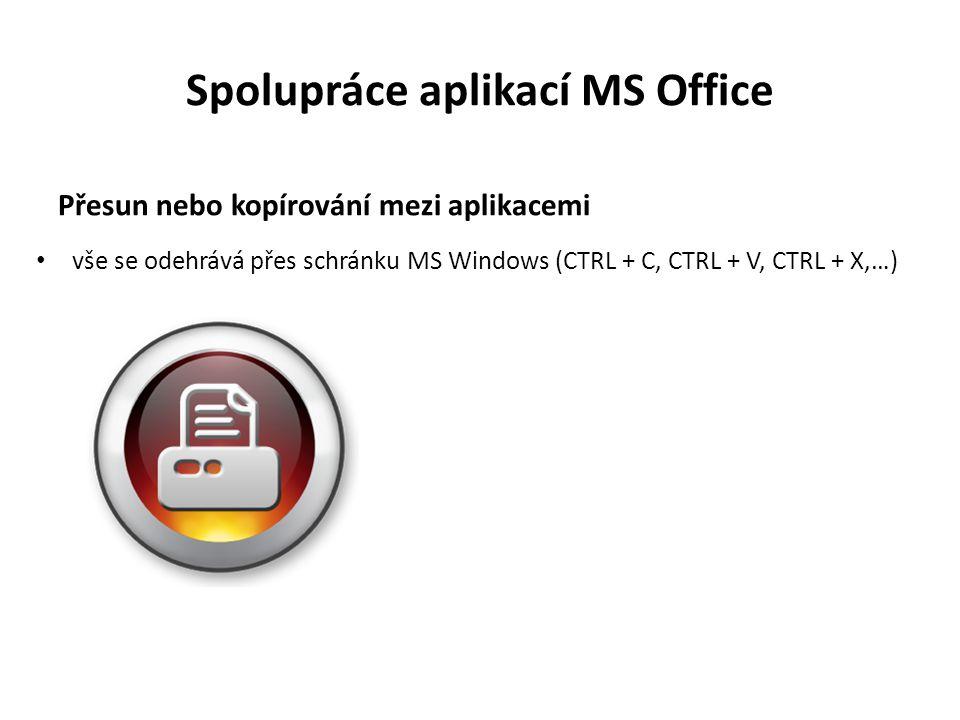Spolupráce aplikací MS Office Přesun nebo kopírování mezi aplikacemi vše se odehrává přes schránku MS Windows (CTRL + C, CTRL + V, CTRL + X,…)
