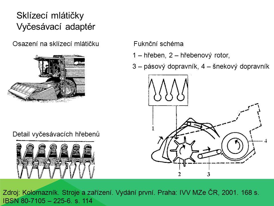 Sklízecí mlátičky Vyčesávací adaptér Osazení na sklízecí mlátičku Fuknční schéma 1 – hřeben, 2 – hřebenový rotor, 3 – pásový dopravník, 4 – šnekový dopravník Detail vyčesávacích hřebenů Zdroj: Kolomazník.