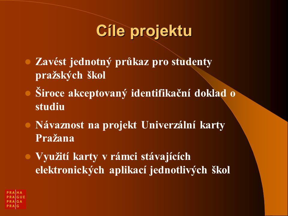 Cíle projektu Zavést jednotný průkaz pro studenty pražských škol Široce akceptovaný identifikační doklad o studiu Návaznost na projekt Univerzální karty Pražana Využití karty v rámci stávajících elektronických aplikací jednotlivých škol