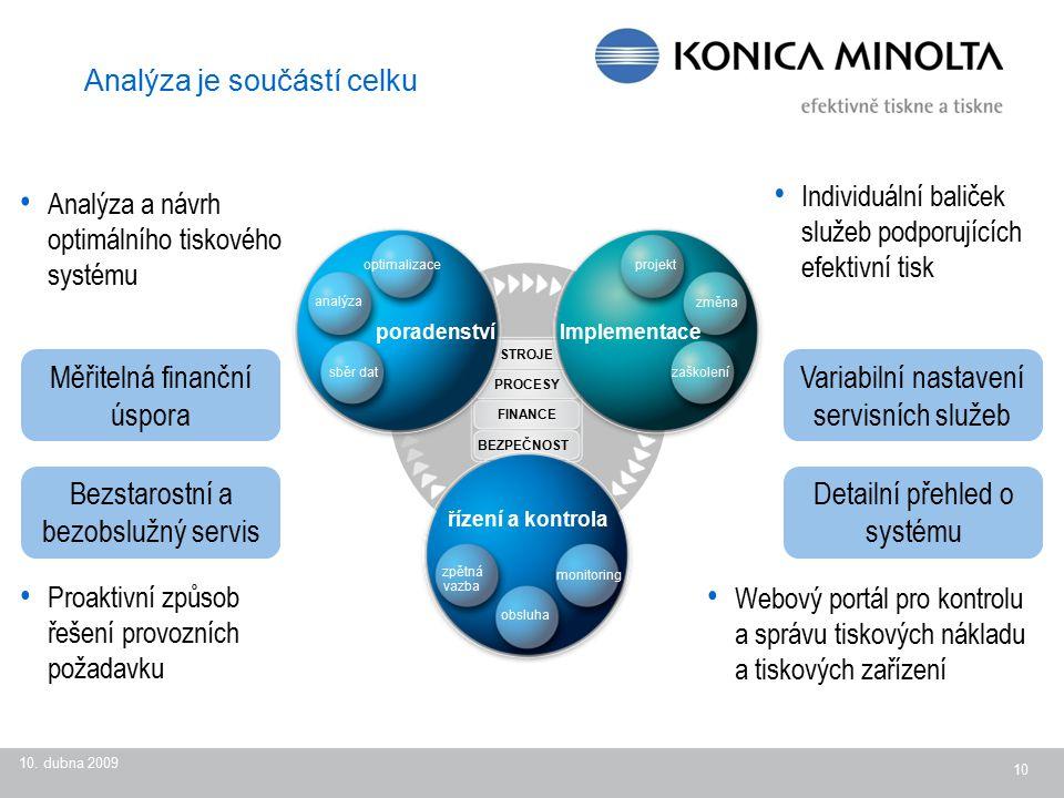 10. dubna 2009 10 Analýza a návrh optimálního tiskového systému Individuální baliček služeb podporujících efektivní tisk Proaktivní způsob řešení prov