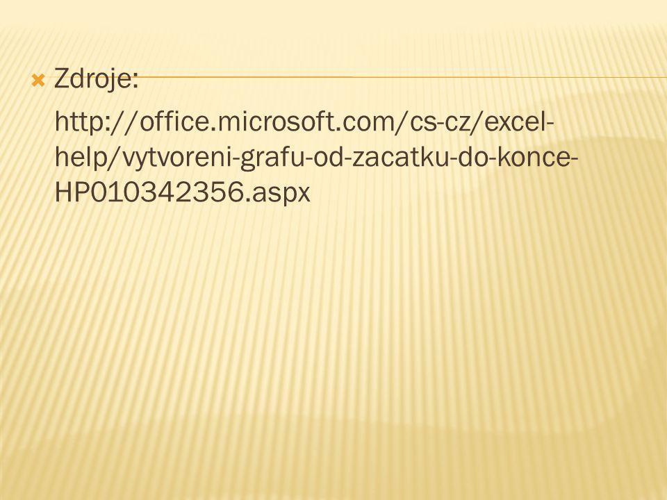  Zdroje: http://office.microsoft.com/cs-cz/excel- help/vytvoreni-grafu-od-zacatku-do-konce- HP010342356.aspx