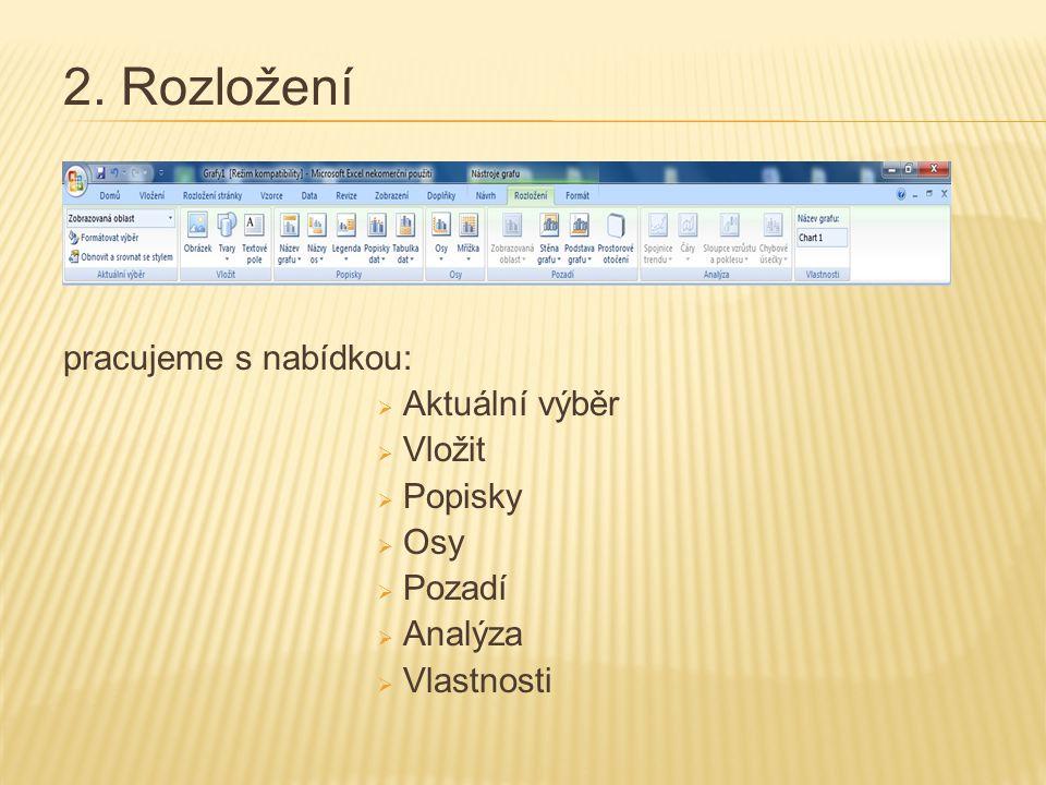 2. Rozložení pracujeme s nabídkou:  Aktuální výběr  Vložit  Popisky  Osy  Pozadí  Analýza  Vlastnosti