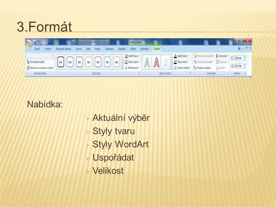 3.Formát Nabídka:  Aktuální výběr  Styly tvaru  Styly WordArt  Uspořádat  Velikost