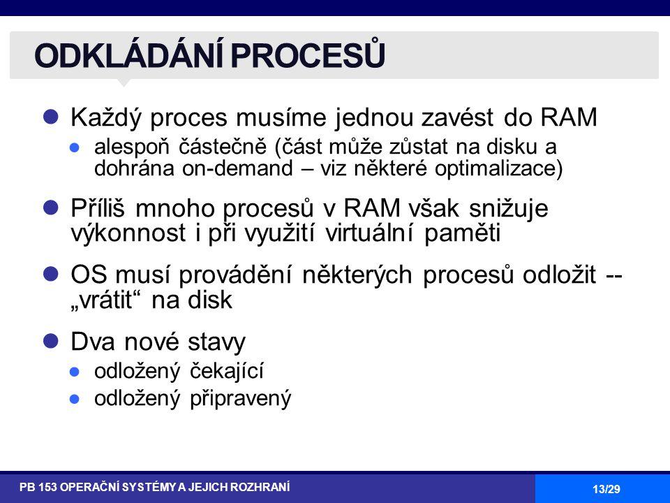 """13/29 Každý proces musíme jednou zavést do RAM ●alespoň částečně (část může zůstat na disku a dohrána on-demand – viz některé optimalizace) Příliš mnoho procesů v RAM však snižuje výkonnost i při využití virtuální paměti OS musí provádění některých procesů odložit -- """"vrátit na disk Dva nové stavy ●odložený čekající ●odložený připravený ODKLÁDÁNÍ PROCESŮ PB 153 OPERAČNÍ SYSTÉMY A JEJICH ROZHRANÍ"""