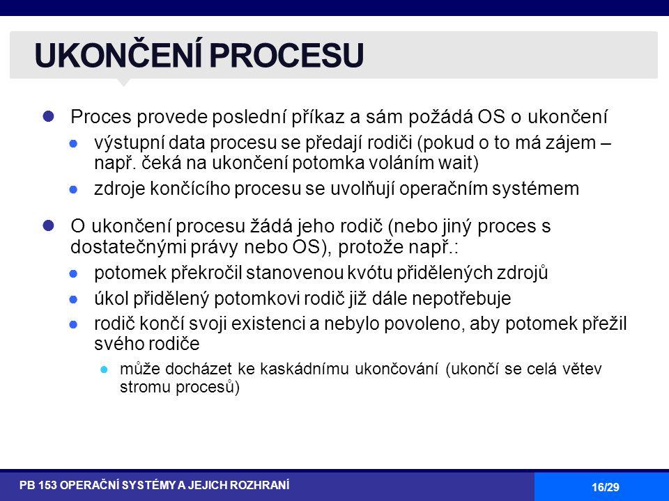16/29 Proces provede poslední příkaz a sám požádá OS o ukončení ●výstupní data procesu se předají rodiči (pokud o to má zájem – např.