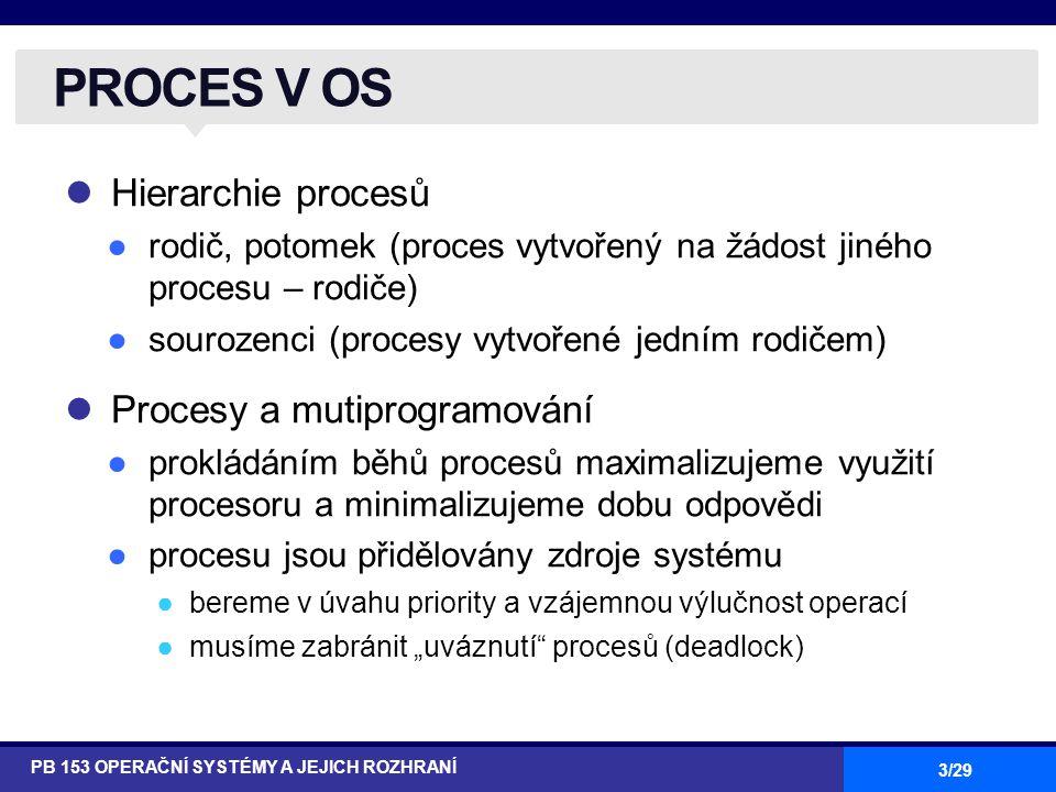 """3/29 Hierarchie procesů ●rodič, potomek (proces vytvořený na žádost jiného procesu – rodiče) ●sourozenci (procesy vytvořené jedním rodičem) Procesy a mutiprogramování ●prokládáním běhů procesů maximalizujeme využití procesoru a minimalizujeme dobu odpovědi ●procesu jsou přidělovány zdroje systému ●bereme v úvahu priority a vzájemnou výlučnost operací ●musíme zabránit """"uváznutí procesů (deadlock) PROCES V OS PB 153 OPERAČNÍ SYSTÉMY A JEJICH ROZHRANÍ"""