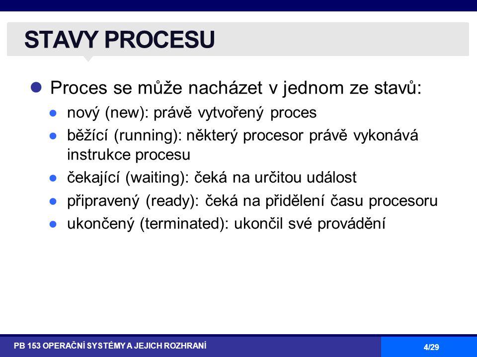 4/29 Proces se může nacházet v jednom ze stavů: ●nový (new): právě vytvořený proces ●běžící (running): některý procesor právě vykonává instrukce procesu ●čekající (waiting): čeká na určitou událost ●připravený (ready): čeká na přidělení času procesoru ●ukončený (terminated): ukončil své provádění STAVY PROCESU PB 153 OPERAČNÍ SYSTÉMY A JEJICH ROZHRANÍ