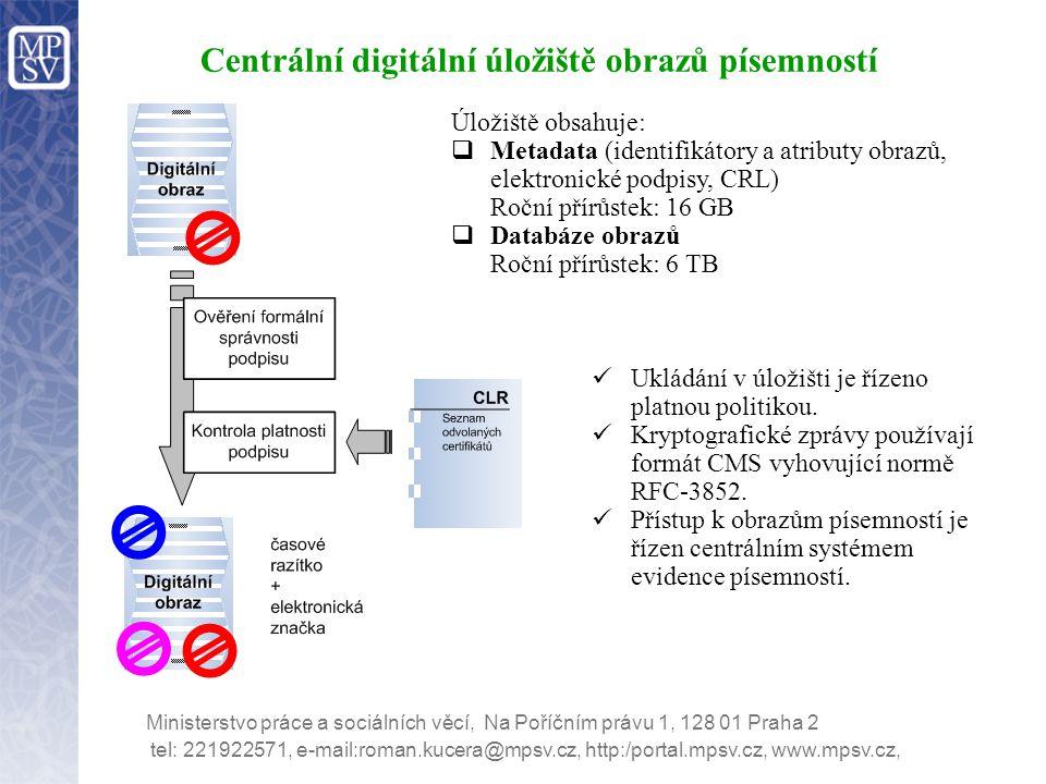 Centrální digitální úložiště obrazů písemností tel: 221922571, e-mail:roman.kucera@mpsv.cz, http:/portal.mpsv.cz, www.mpsv.cz, Ministerstvo práce a so