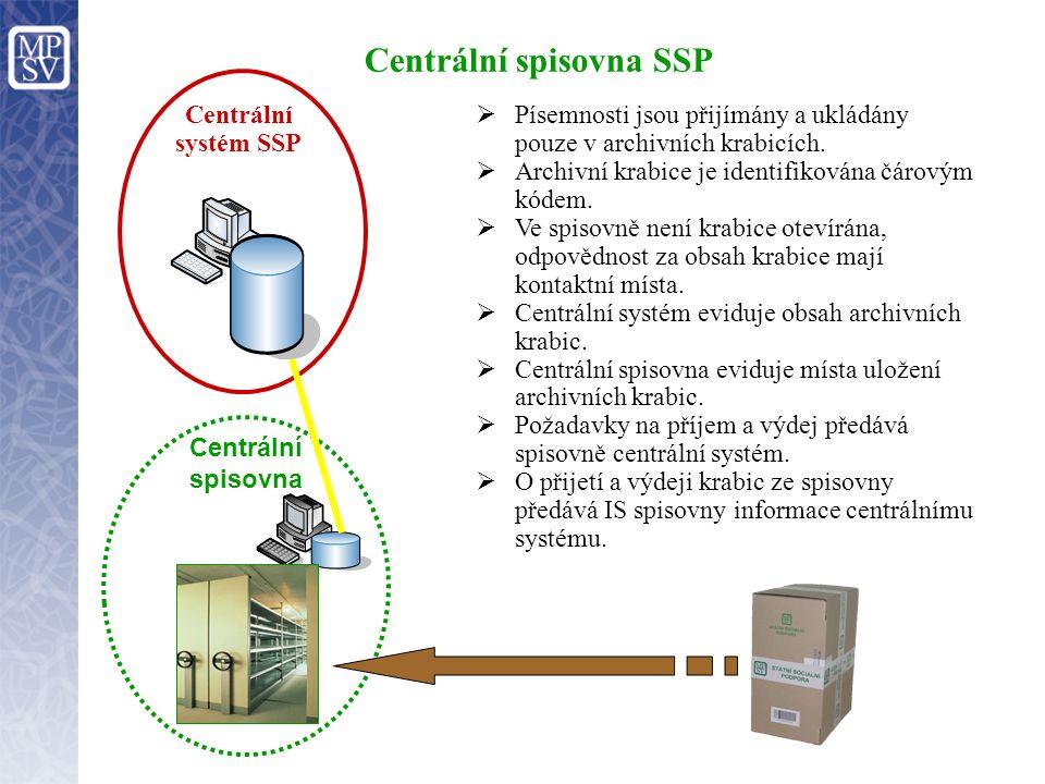 Centrální spisovna SSP Centrální systém SSP  Písemnosti jsou přijímány a ukládány pouze v archivních krabicích.  Archivní krabice je identifikována