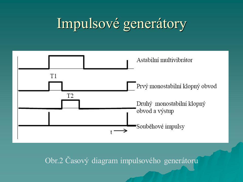 Impulsové generátory Obr.2 Časový diagram impulsového generátoru