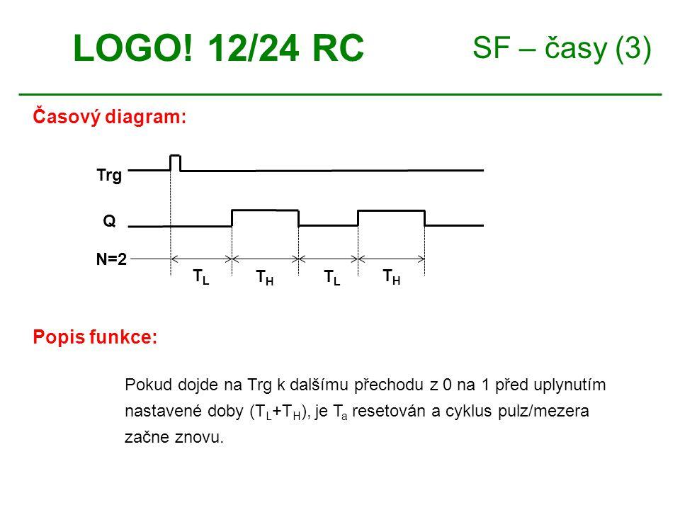 SF – časy (3) LOGO! 12/24 RC Časový diagram: Popis funkce: Pokud dojde na Trg k dalšímu přechodu z 0 na 1 před uplynutím nastavené doby (T L +T H ), j