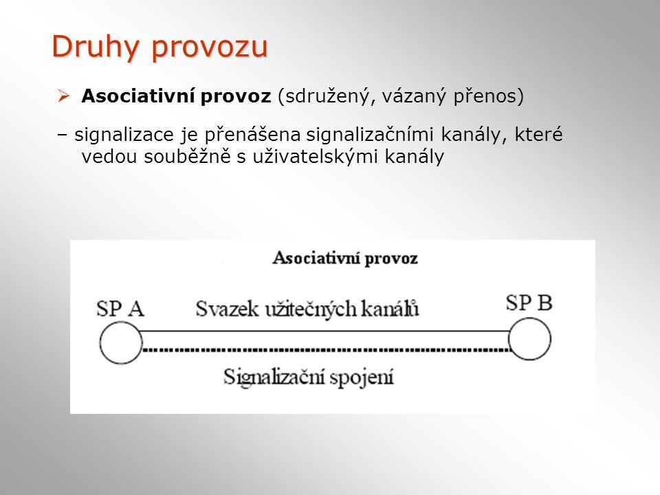 Druhy provozu  Asociativní provoz (sdružený, vázaný přenos) – signalizace je přenášena signalizačními kanály, které vedou souběžně s uživatelskými kanály
