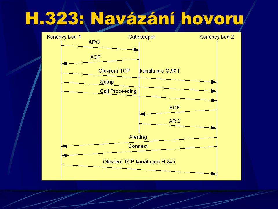 H.323: Navázání hovoru
