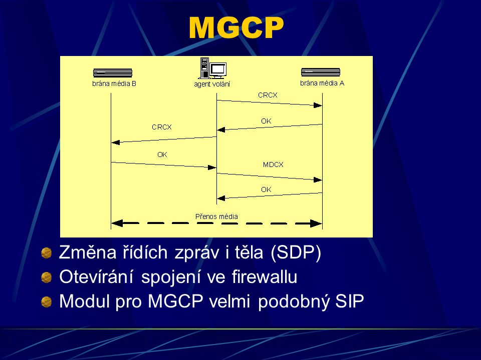 MGCP Změna řídích zpráv i těla (SDP) Otevírání spojení ve firewallu Modul pro MGCP velmi podobný SIP