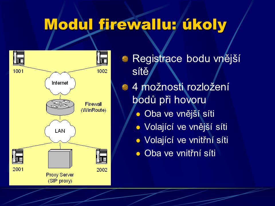 Modul firewallu: úkoly Registrace bodu vnější sítě 4 možnosti rozložení bodů při hovoru Oba ve vnější síti Volající ve vnější síti Volající ve vnitřní síti Oba ve vnitřní síti