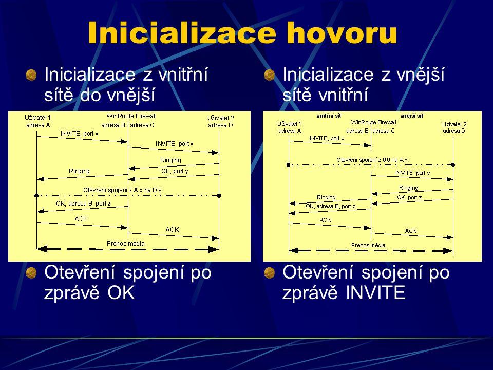 Inicializace hovoru Inicializace z vnější sítě vnitřní Otevření spojení po zprávě INVITE Inicializace z vnitřní sítě do vnější Otevření spojení po zprávě OK