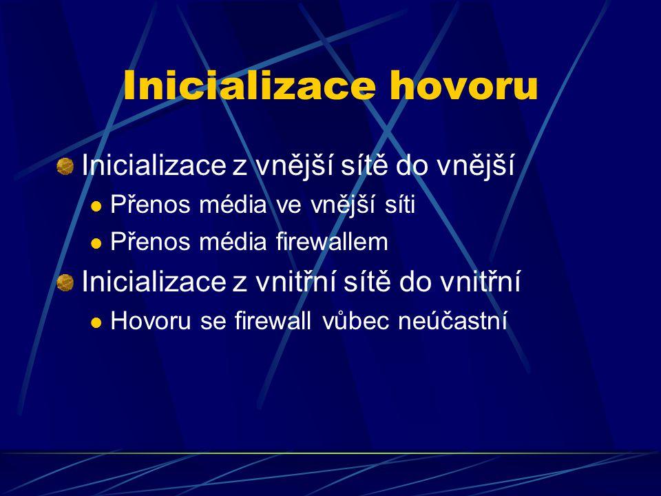 Inicializace hovoru Inicializace z vnější sítě do vnější Přenos média ve vnější síti Přenos média firewallem Inicializace z vnitřní sítě do vnitřní Hovoru se firewall vůbec neúčastní