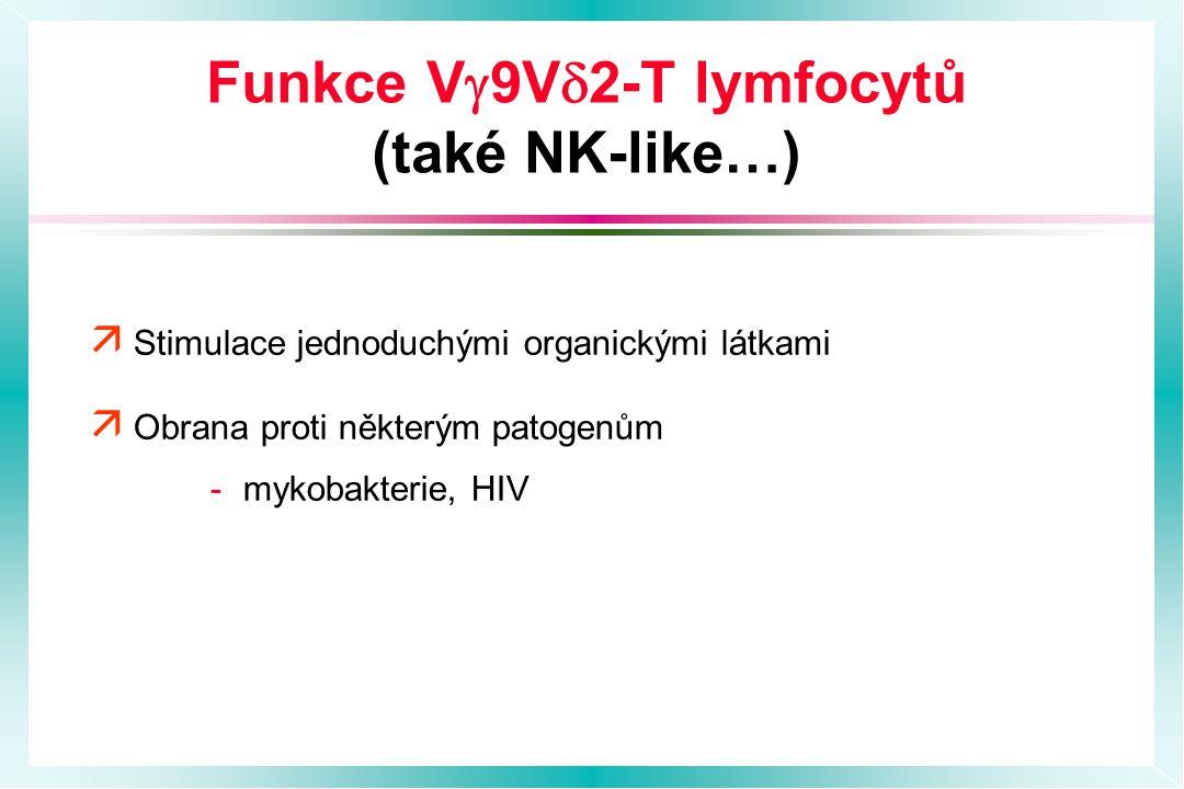 Funkce V  9V  2-T lymfocytů (také NK-like…) ä Stimulace jednoduchými organickými látkami ä Obrana proti některým patogenům -mykobakterie, HIV