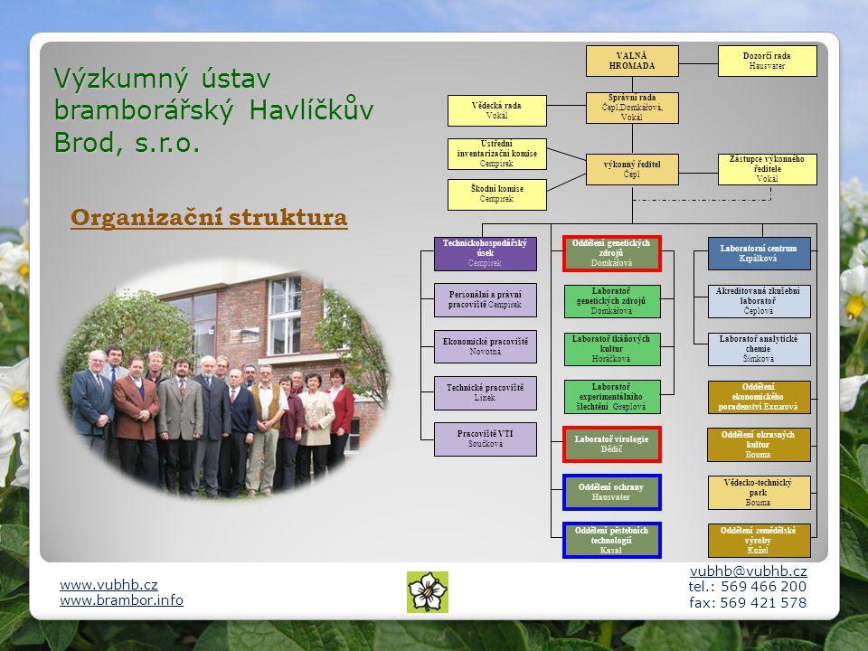 Organizační struktura Výzkumný ústav bramborářský Havlíčkův Brod, s.r.o. vubhb@vubhb.cz tel.: 569 466 200 fax: 569 421 578 www.vubhb.cz www.brambor.in