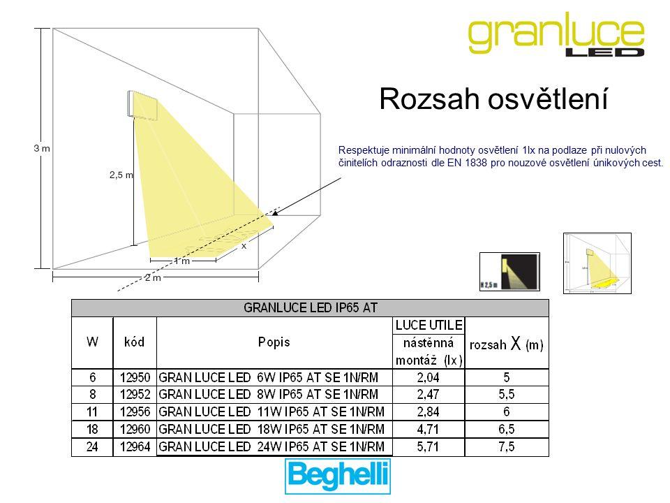 Respektuje minimální hodnoty osvětlení 1lx na podlaze při nulových činitelích odraznosti dle EN 1838 pro nouzové osvětlení únikových cest. Rozsah osvě