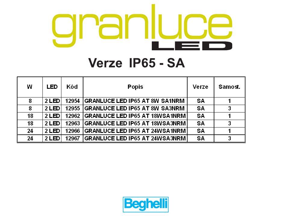 Verze IP65 - SA