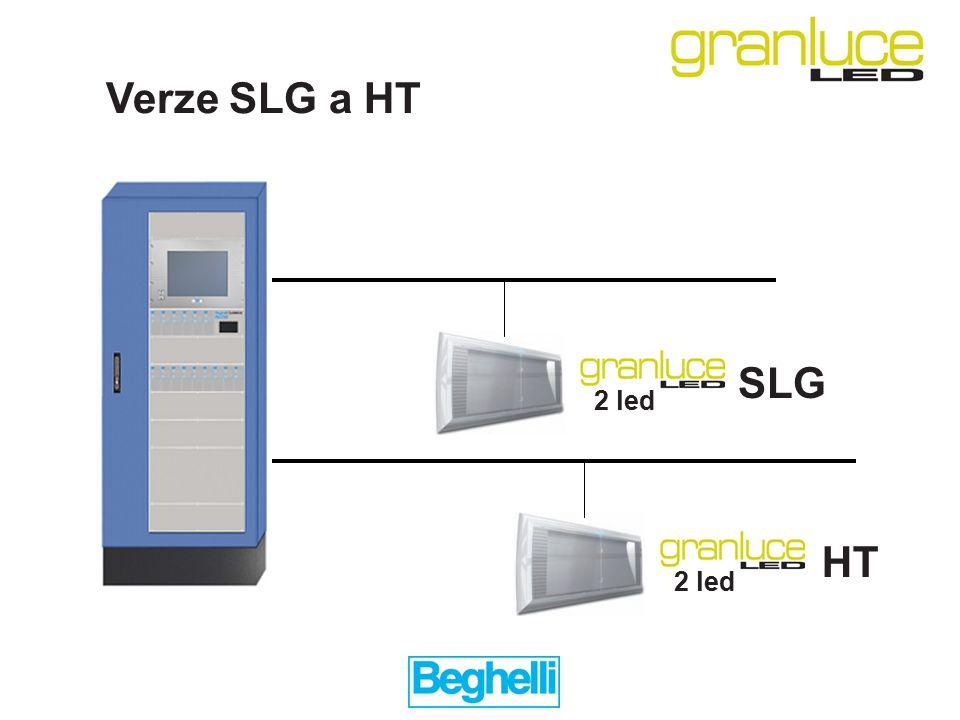 Verze SLG a HT SLG HT 2 led