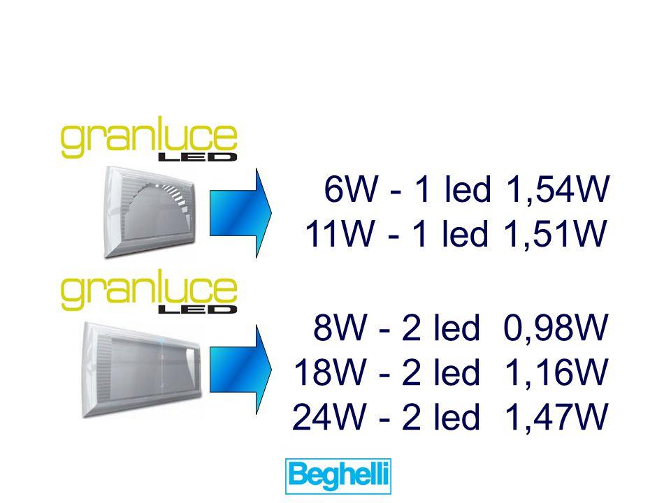6W - 1 led 1,54W 11W - 1 led 1,51W 8W - 2 led 0,98W 18W - 2 led 1,16W 24W - 2 led 1,47W