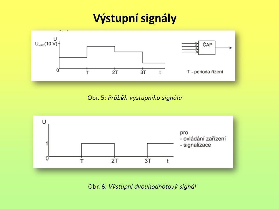 Výstupní signály Obr. 5: Průběh výstupního signálu Obr. 6: Výstupní dvouhodnotový signál