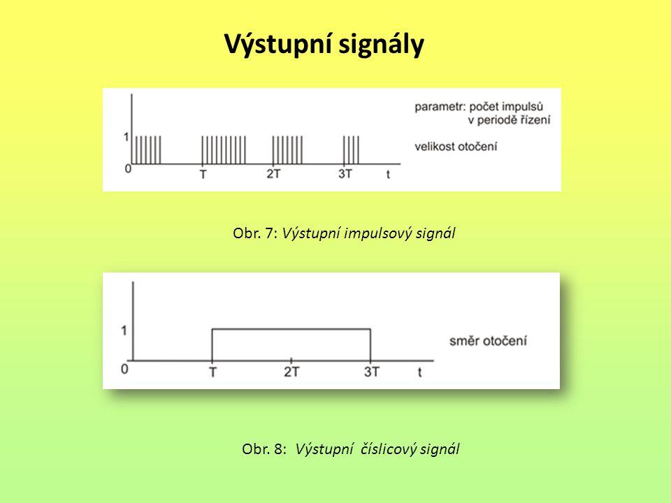 Výstupní signály Obr. 7: Výstupní impulsový signál Obr. 8: Výstupní číslicový signál