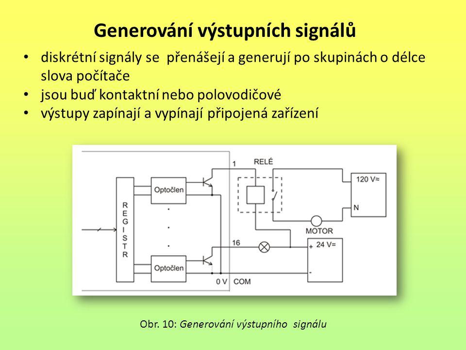 Generování výstupních signálů diskrétní signály se přenášejí a generují po skupinách o délce slova počítače jsou buď kontaktní nebo polovodičové výstupy zapínají a vypínají připojená zařízení Obr.