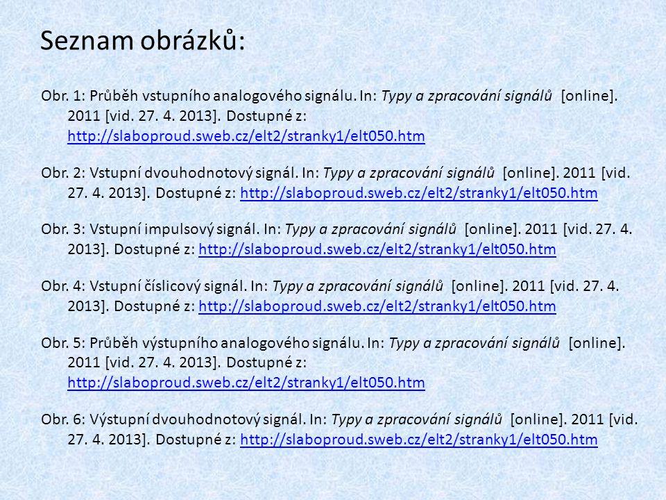 Seznam obrázků: Obr.1: Průběh vstupního analogového signálu.