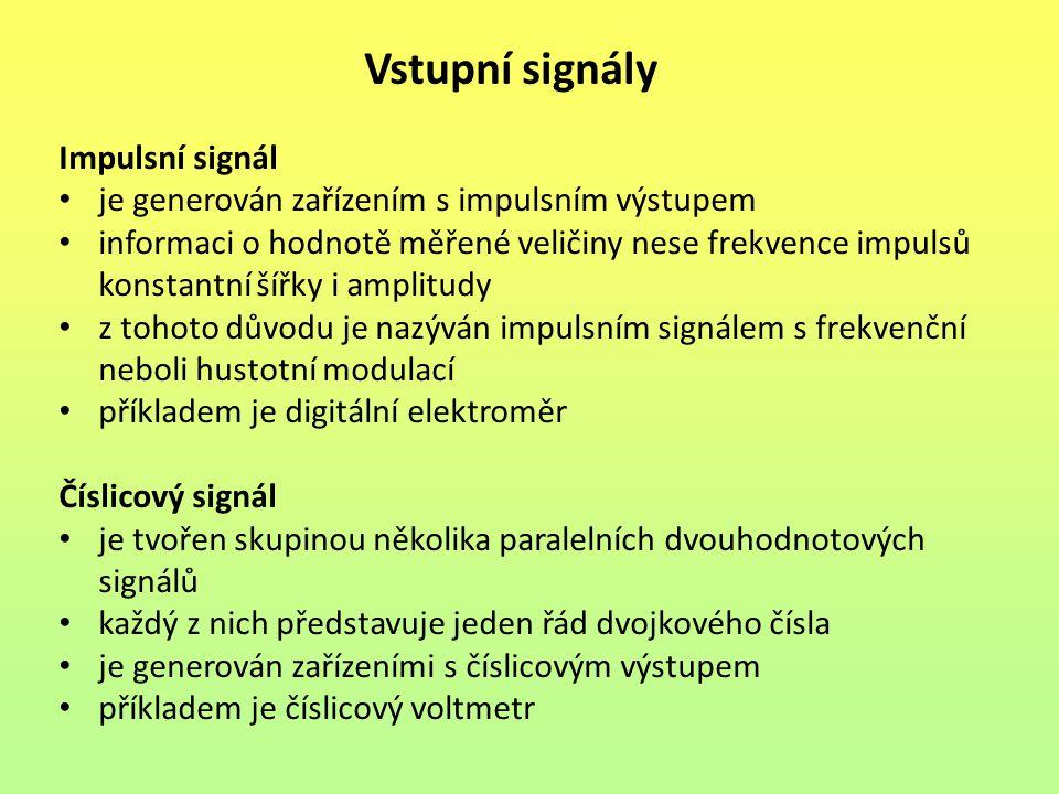 Vstupní signály Obr. 1: Průběh vstupního analogového signálu Obr. 2: Vstupní dvouhodnotový signál