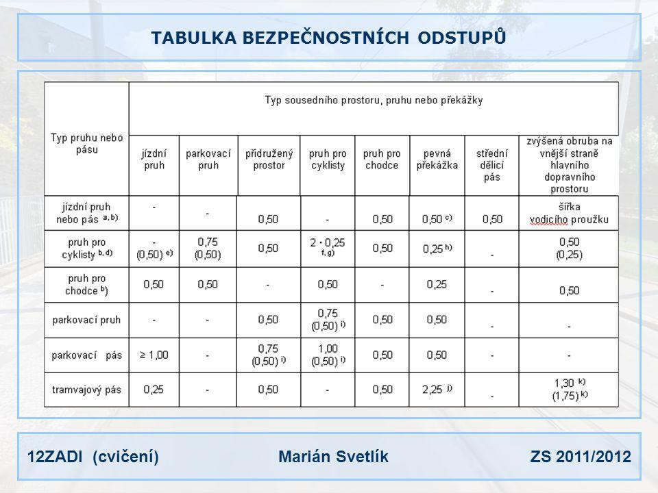 12ZADI (cvičení) Marián Svetlík ZS 2011/2012 TABULKA BEZPEČNOSTNÍCH ODSTUPŮ