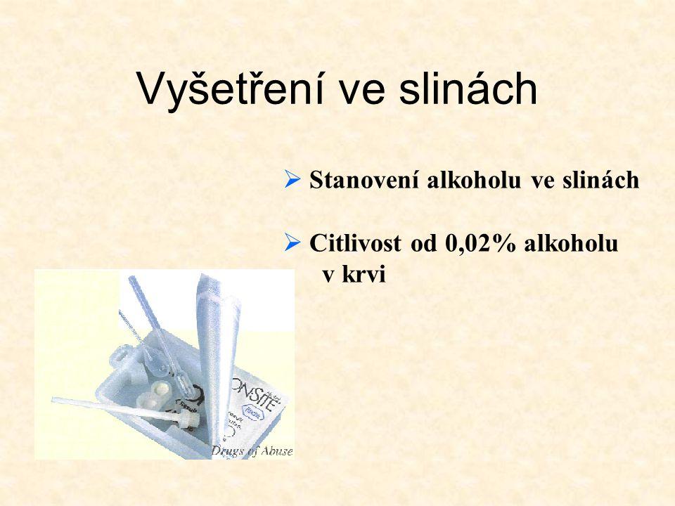 Vyšetření ve slinách  Stanovení alkoholu ve slinách  Citlivost od 0,02% alkoholu v krvi