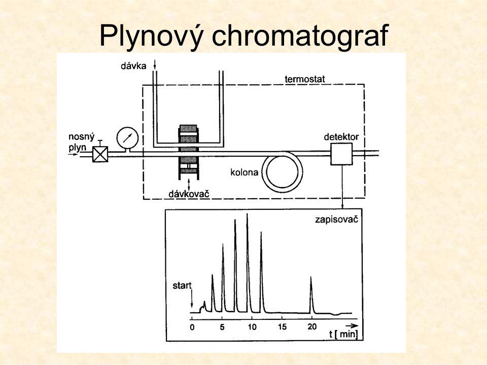 Plynový chromatograf