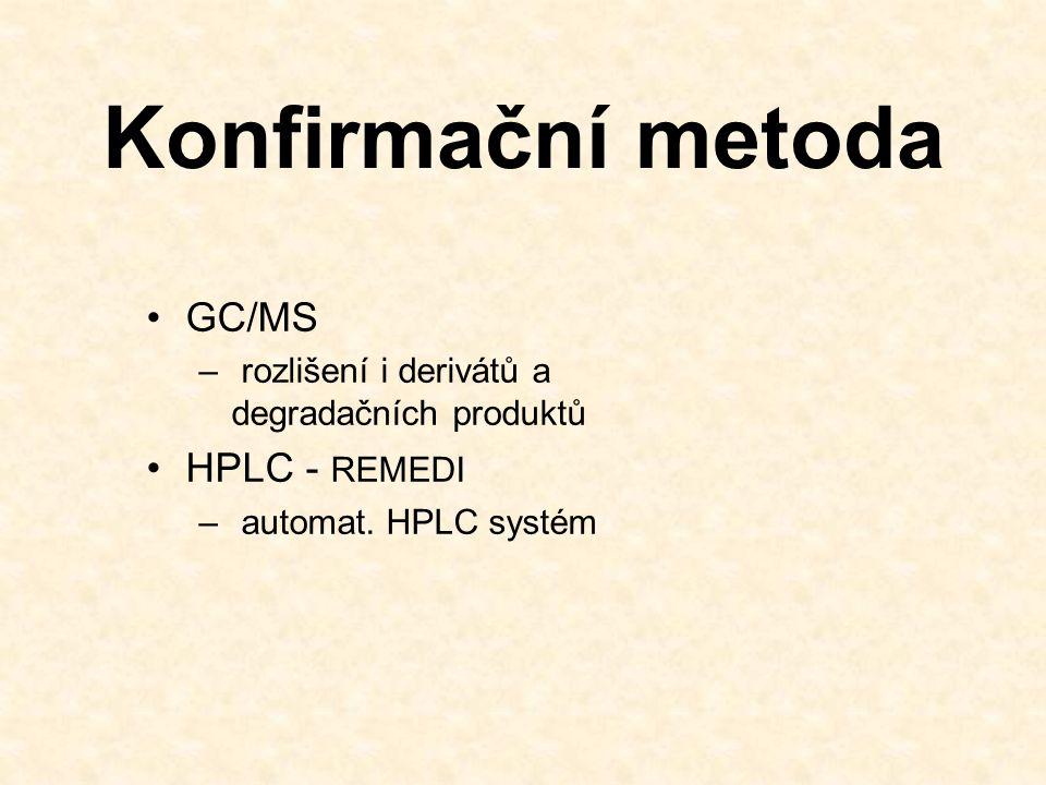 Konfirmační metoda GC/MS – rozlišení i derivátů a degradačních produktů HPLC - REMEDI – automat. HPLC systém