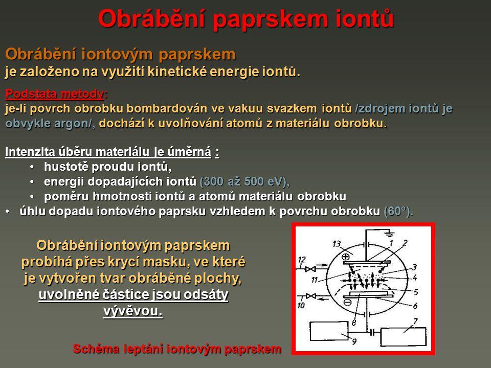 Obrábění iontovým paprskem je založeno na využití kinetické energie iontů. Obrábění paprskem iontů Podstata metody: je-li povrch obrobku bombardován v