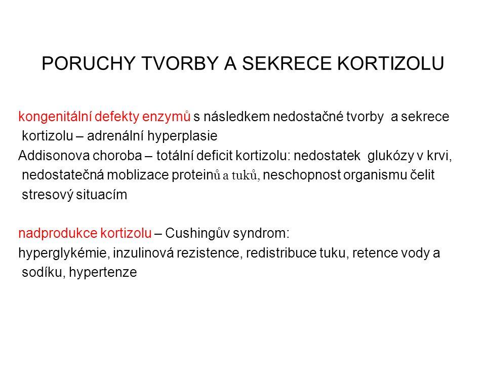 PORUCHY TVORBY A SEKRECE KORTIZOLU kongenitální defekty enzymů s následkem nedostačné tvorby a sekrece kortizolu – adrenální hyperplasie Addisonova ch