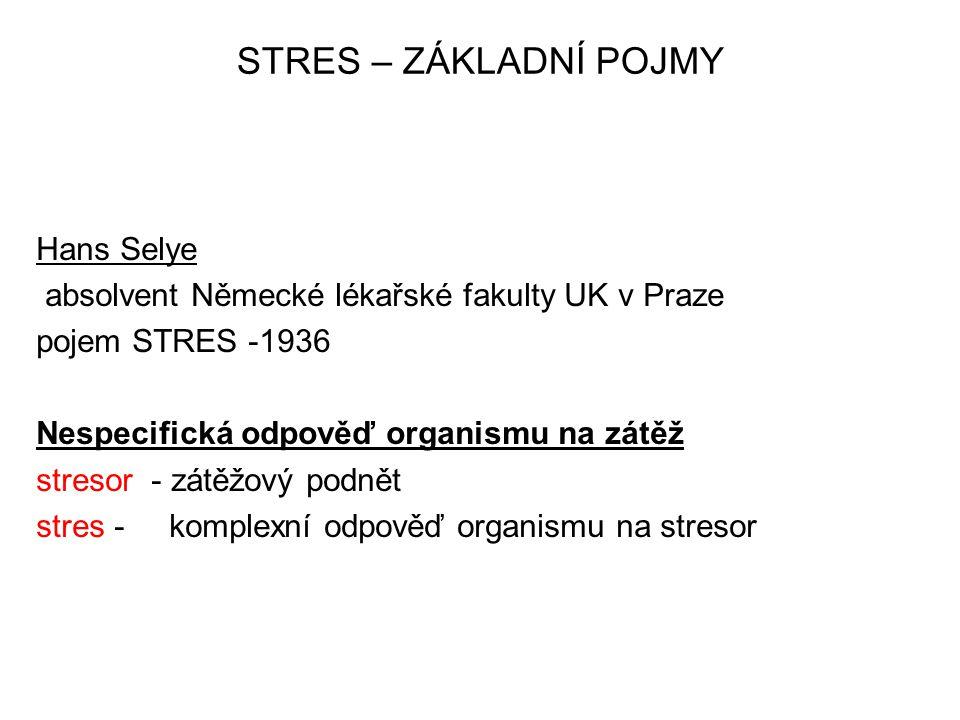 STRES – ZÁKLADNÍ POJMY Hans Selye absolvent Německé lékařské fakulty UK v Praze pojem STRES -1936 Nespecifická odpověď organismu na zátěž stresor - zá