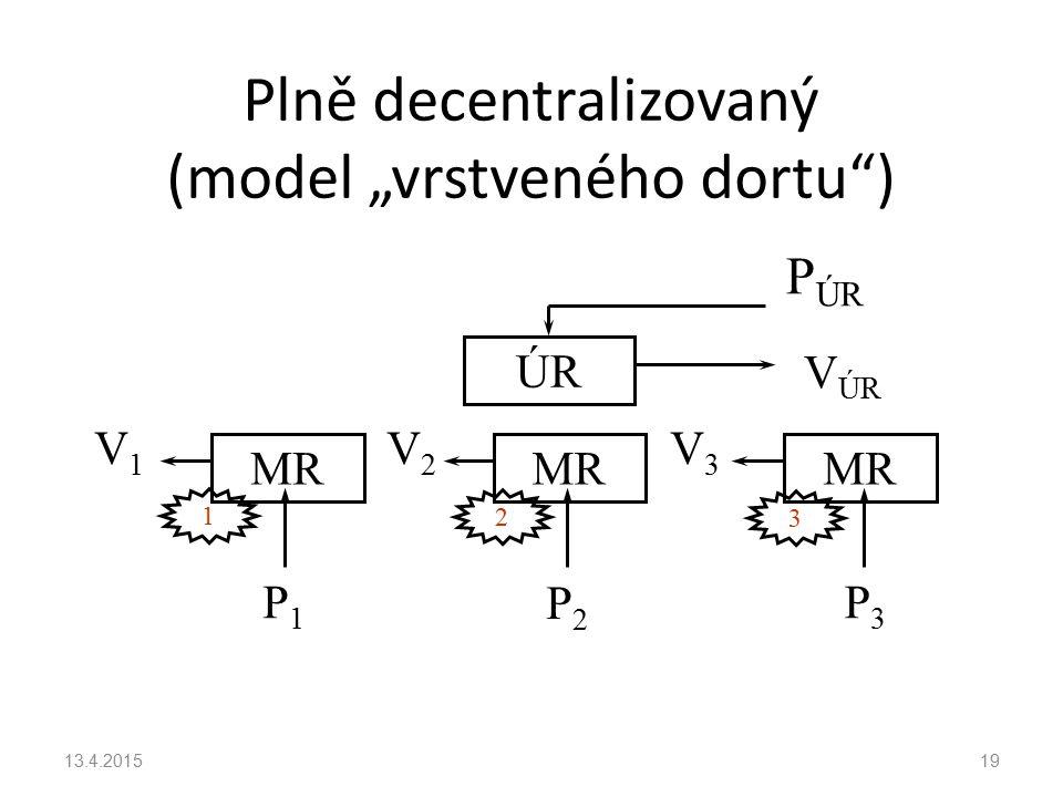 """Plně decentralizovaný (model """"vrstveného dortu ) 13.4.201519 ÚR MR 1 3 2 V ÚR V3V3 V1V1 V2V2 P1P1 P3P3 P2P2 P ÚR"""