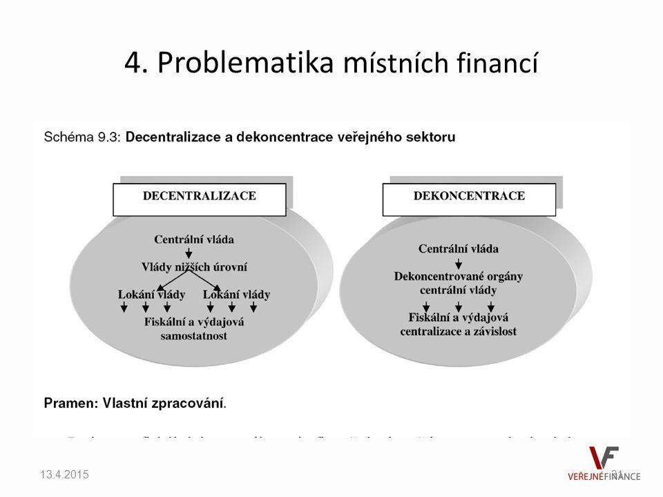 4. Problematika m ístních financí 13.4.201531