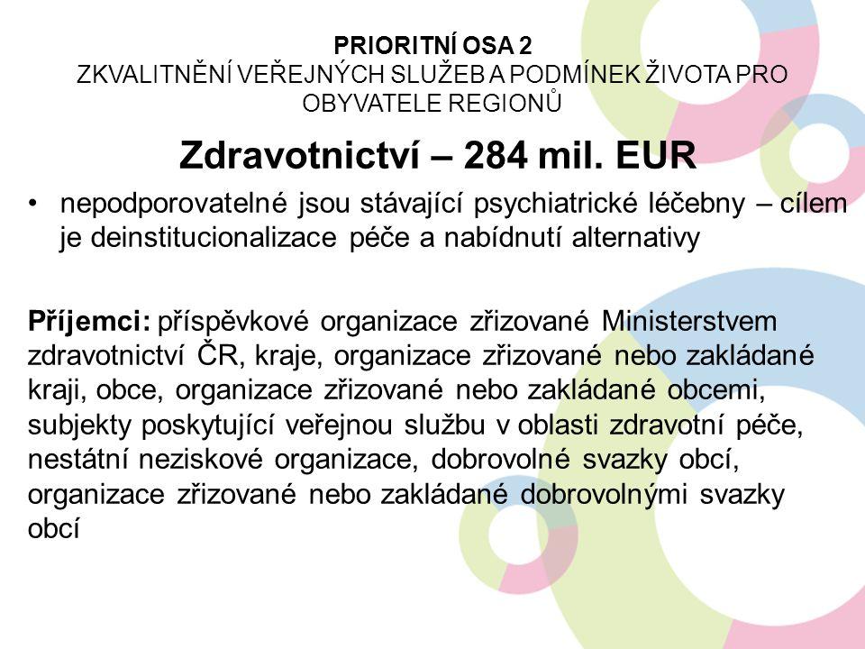 Zdravotnictví – 284 mil. EUR nepodporovatelné jsou stávající psychiatrické léčebny – cílem je deinstitucionalizace péče a nabídnutí alternativy Příjem
