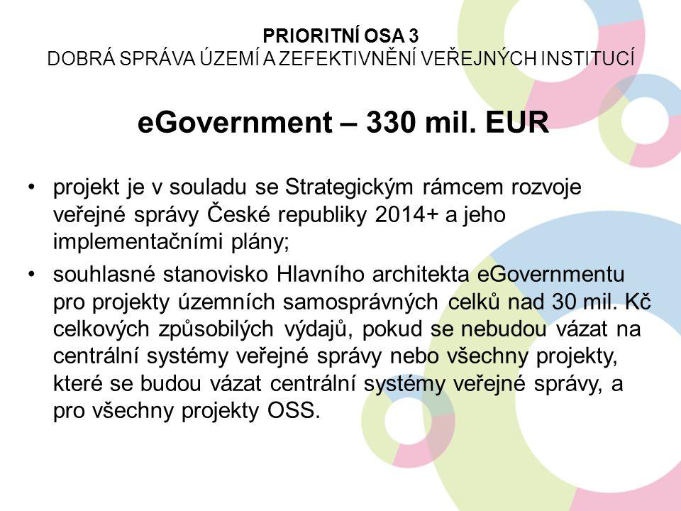 eGovernment – 330 mil. EUR projekt je v souladu se Strategickým rámcem rozvoje veřejné správy České republiky 2014+ a jeho implementačními plány; souh