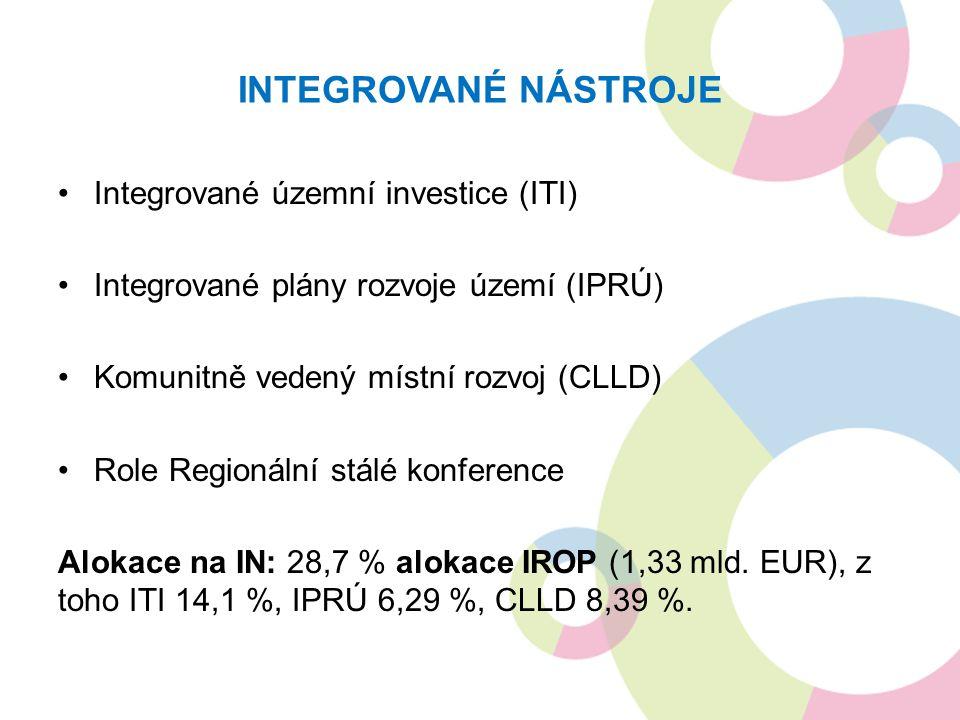 INTEGROVANÉ NÁSTROJE Integrované územní investice (ITI) Integrované plány rozvoje území (IPRÚ) Komunitně vedený místní rozvoj (CLLD) Role Regionální s