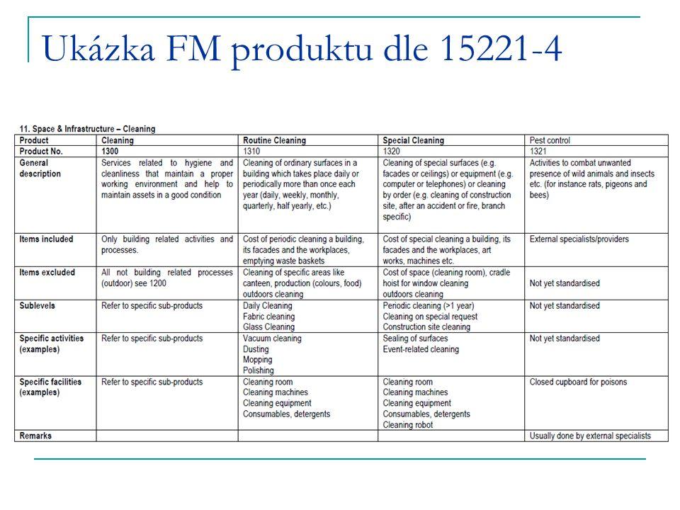 Členění služeb - Prostor a infrastruktura (tzv.