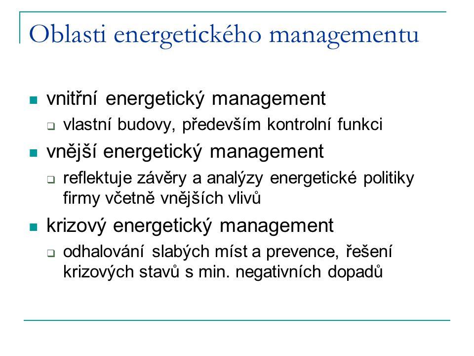 Oblasti energetického managementu vnitřní energetický management  vlastní budovy, především kontrolní funkci vnější energetický management  reflektuje závěry a analýzy energetické politiky firmy včetně vnějších vlivů krizový energetický management  odhalování slabých míst a prevence, řešení krizových stavů s min.