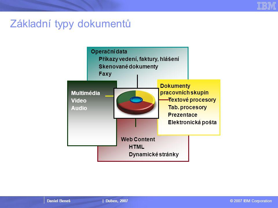 Daniel Beneš | Duben, 2007 © 2007 IBM Corporation Vyhledávání a přístup I ntegrace s ERP aplikacemi Uložení, verzování, správa Workflow Potřeba práce s dokumenty Web Content HTML Dynamické stránky Dokumenty pracovních skupin Textové procesory Tab.